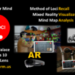 Loci works for AR and VR